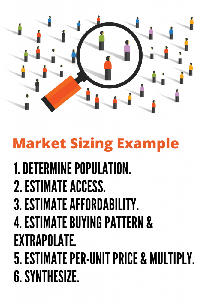 Market sizing questions example